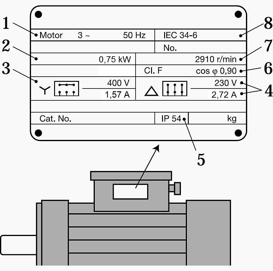 Villanymotor adattábla jelölései ; villanymotorok bekötésének módjai