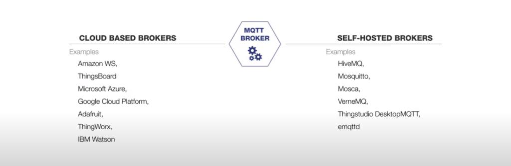MQTT Broker