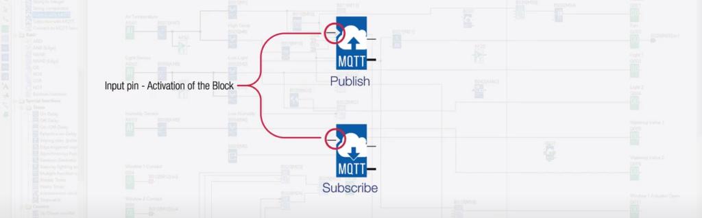 IoT Rievtech MQTT beállítás ; Publish & Subscribe Input