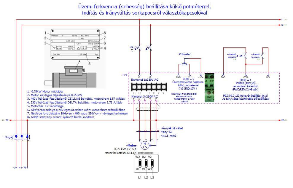 Üzemi frekvencia (sebesség) beállítása külső potméterrel, irányváltás