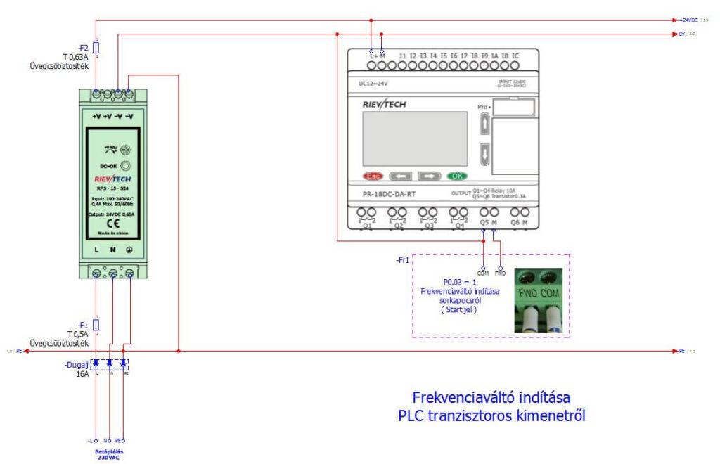 Frekvenciaváltó indítása PLC trenzisztoros kimenetről