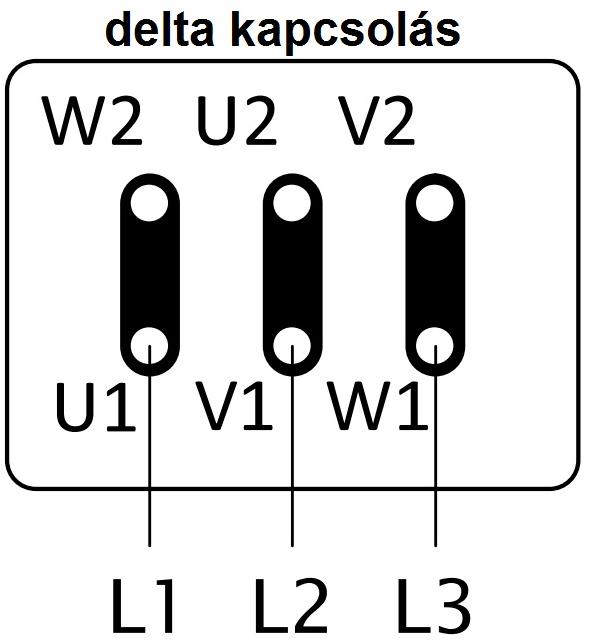 Villanymotor delta bekötés